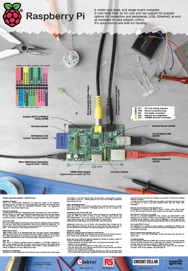 Free Raspberry Pi Poster