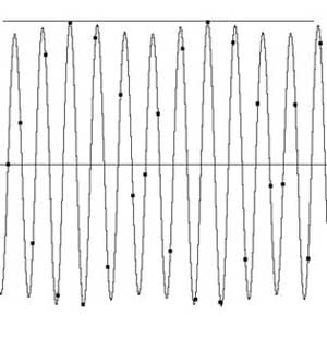 Circuit Design Pulse  litude Modulation moreover Right Shaft Circuit With Small Current  lification in addition 441 additionally Radio Microphone Connection besides . on amplitude modulation circuit diagram