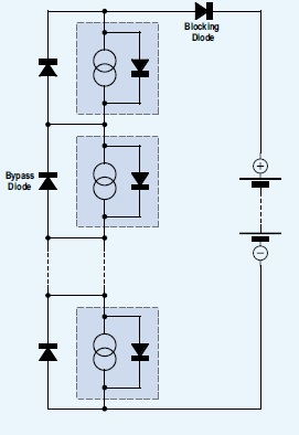 Solar cells explained ee tip 104 circuit cellar source jens nickels elektor 070798 i 62009 asfbconference2016 Choice Image