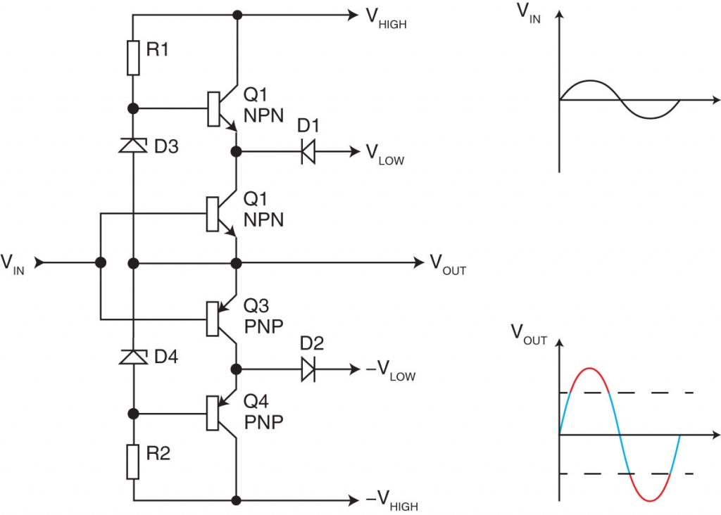 amplifier classes from a to h  circuit cellar, wiring diagram