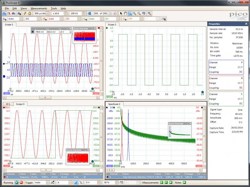 Figure 1: PC-based oscilloscopes make it easier for setting up windows in specific positions, due to a combination of much larger screen space and standard mouse/keyboard interaction.
