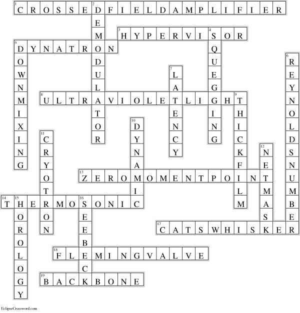 284-crossword-key