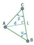 Triangulation - EL-Valens-Feb11