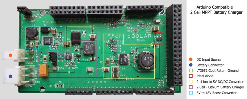 Photo 3: Custom chipSOLAR board