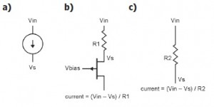 Figure 1: The current sources: ideal (a), semiconductor (b), and resistive (c)