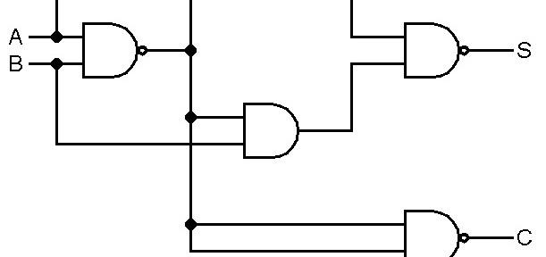AugSchemChallenge