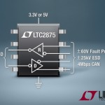 Linear LTC2875