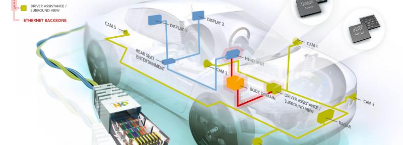 NXP_AutomotiveEthernet