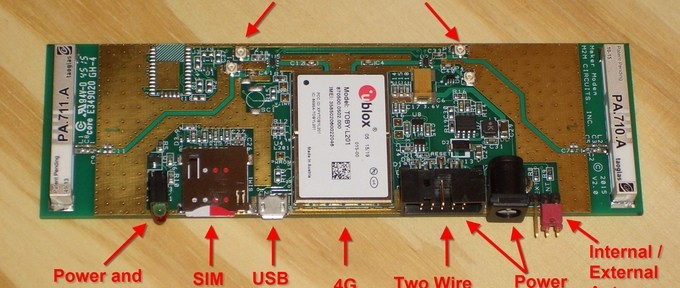 UB035 MakerModem