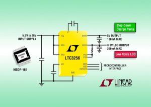 Linear LT3256