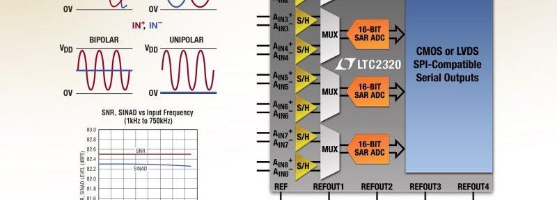 Linear LTC2320-16