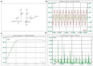 Figure 5 A fixed-bias amplifier is simply build by injecting the input AC signal on the base through a capacitor. The time-domain simulation (top right) shows that the output voltage is close to ±1.6 VPP with ±10 mV on the input. The pass band extents down to 100 Hz (bottom left), while the distortion stays close to 1% with a second harmonic 25 dB lower than the signal (bottom right).