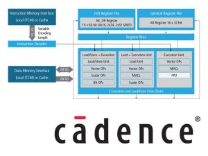 20170727190416_Cadence-Tensilica-HiFi-3z-DSP-IPFrontWeb