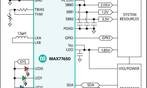 Maxim 9065