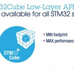 en.STM32Cube_Low_Layer_APIs_HR_AIAP_n3949_big