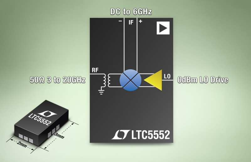 Analog Devices LTC5552