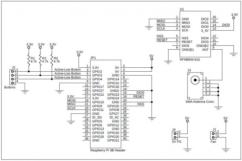 iot monitoring system for commercial fridges