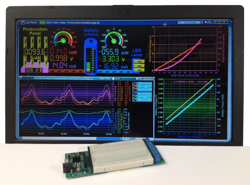 http://circuitcellar com/cc-blog/dual-core-mcus-blend-high