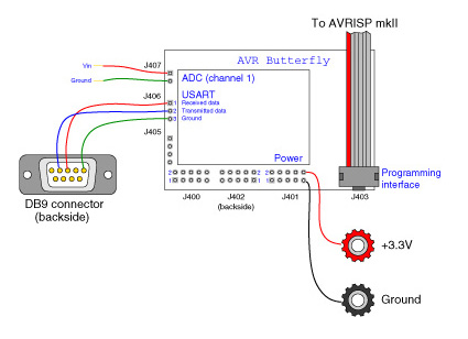 These are the connections needed for Atmel's AVR Butterfly. Atmel's AVRISP mkII user's guide stresses that the programmer must be connected to the PC before the target (AVR Butterfly board).