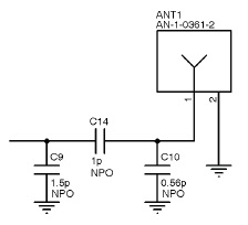 Figure 1: Impedance matching requirements must be anticipated. In particular, any embedded antenna will surely need manual matching for optimal performance. If you forget to include some area for a matching network like this one on your PCB, you won't achieve the best performance.