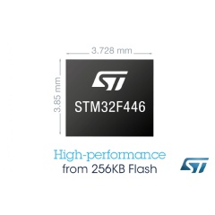 Source: STMicroelectronics