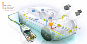 NXP_AutomotiveEthernet