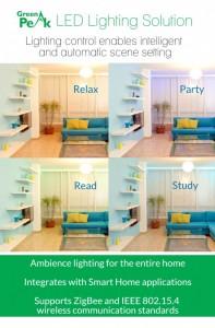 GreenPeak Infographic LED GP651