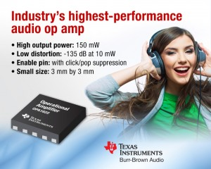 TI introduces the industry's highest-performance audio operational amplifier (PRNewsFoto/Texas Instruments)