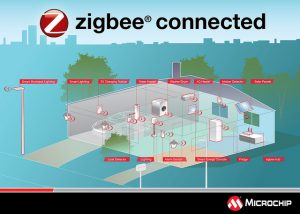 Zigbee Microchip