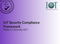 Compliance-Framework-and-Questionnaire-1-1-1-400x400