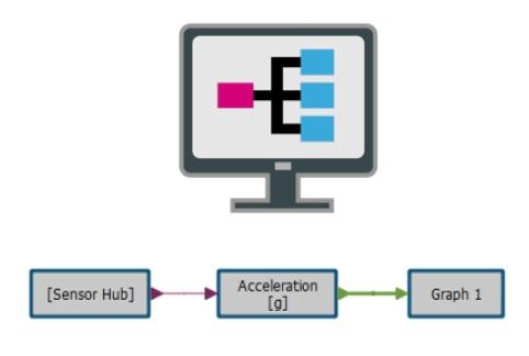 Development Tool Speeds IoT Sensor Design   Circuit Cellar