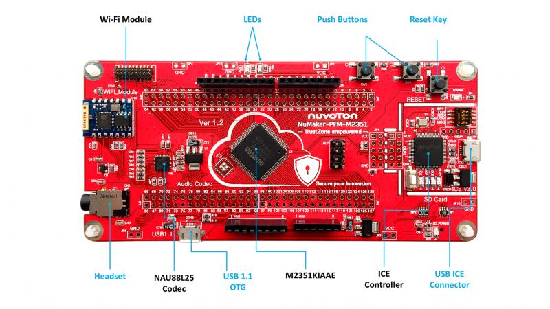 Arm Cortex M23-Based MCUs Feature FreeRTOS Kernel Support | Circuit