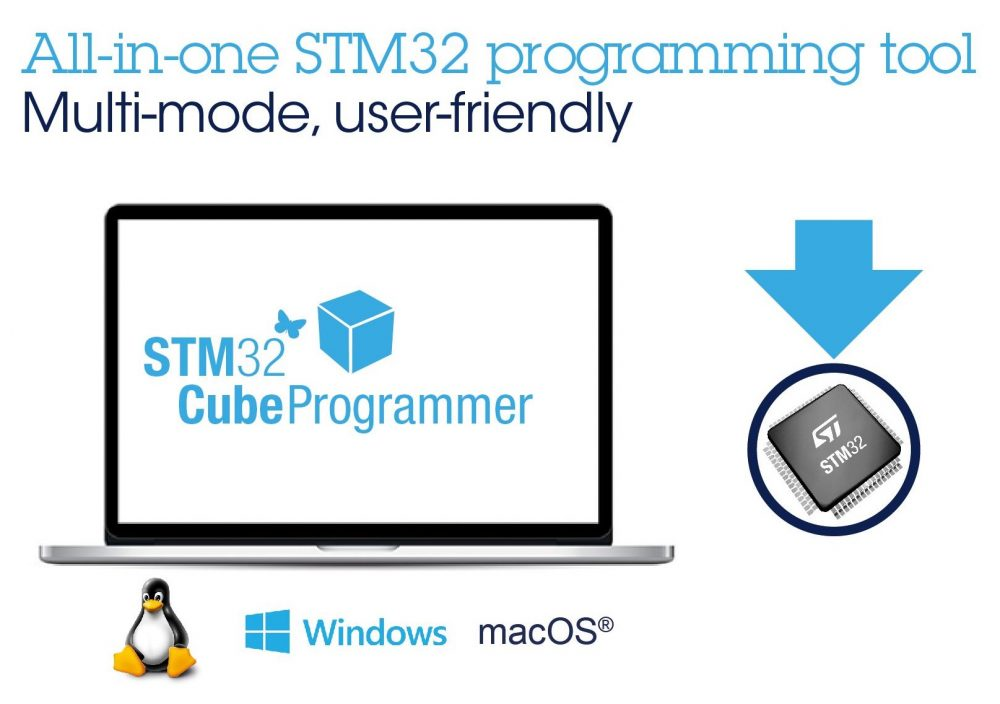 Tool Simplifies STM32 MCU Programming and Protects IP