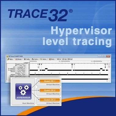 Debug Tool Adds Hypervisor Level Tracing Capability